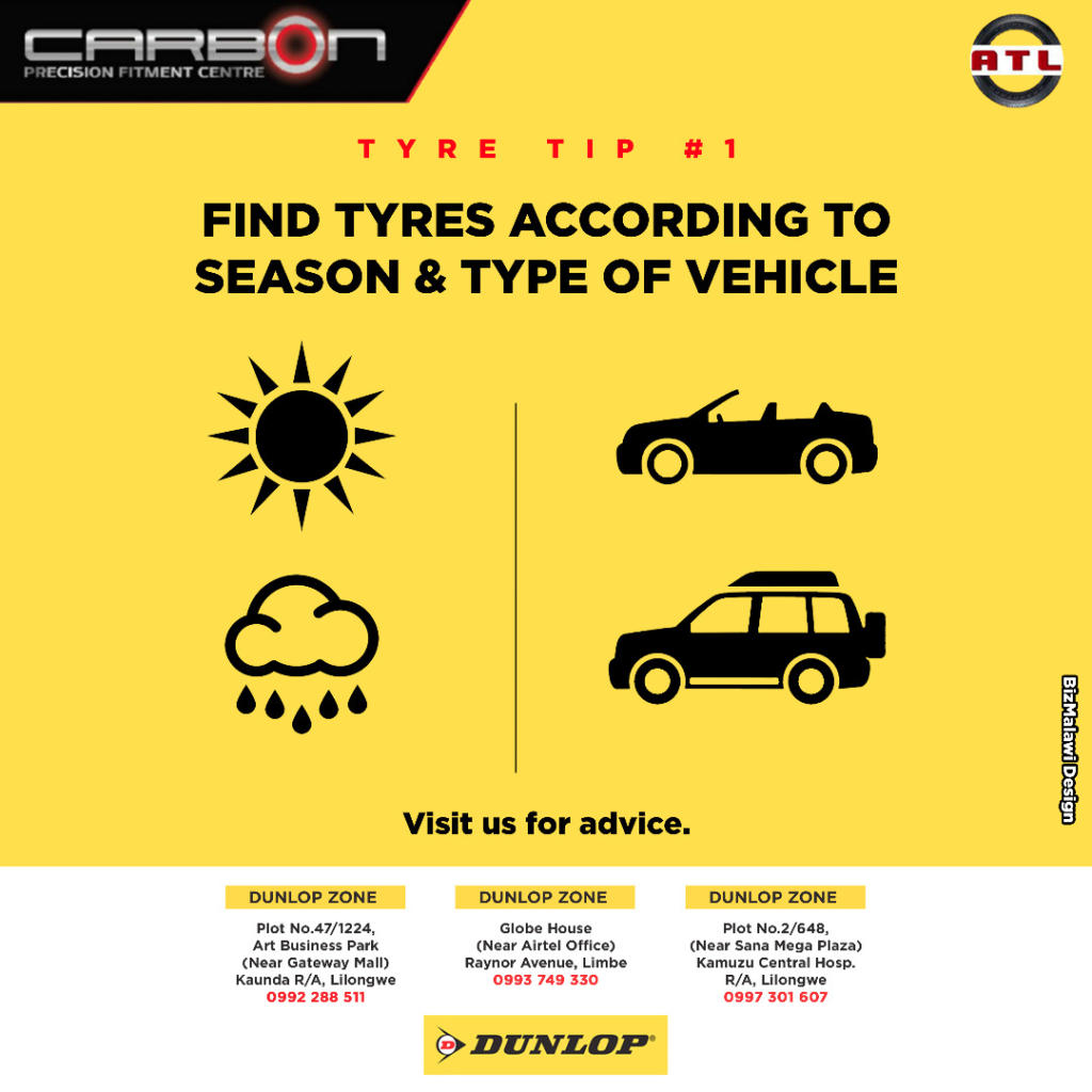 Find tyres according to season & typ...