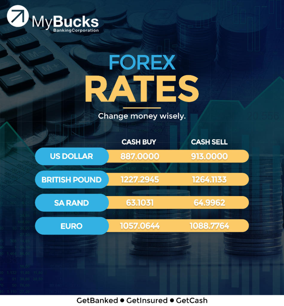 These are today's Forex Rates, 14 Septem...